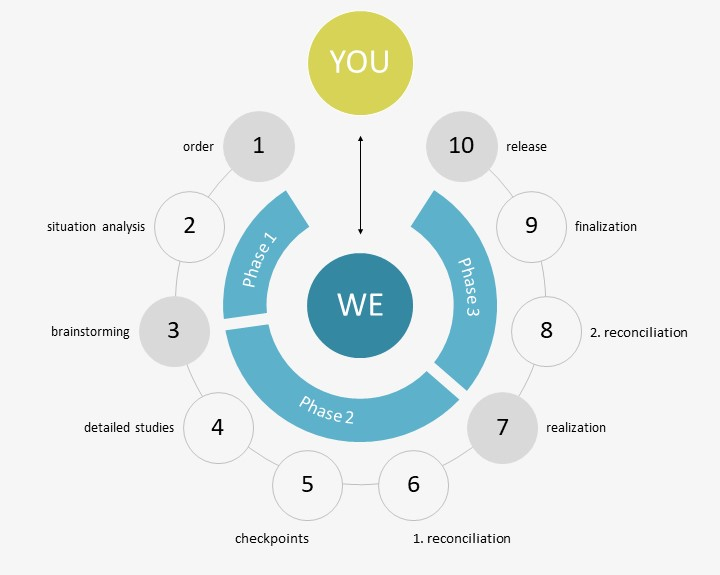 create a presentation -